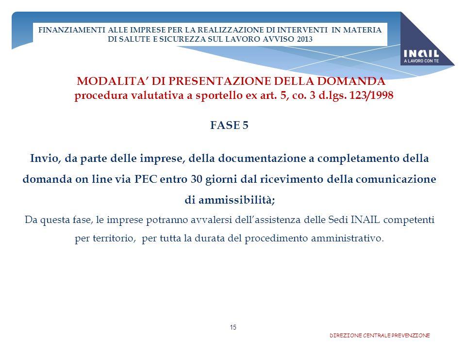 MODALITA DI PRESENTAZIONE DELLA DOMANDA procedura valutativa a sportello ex art.