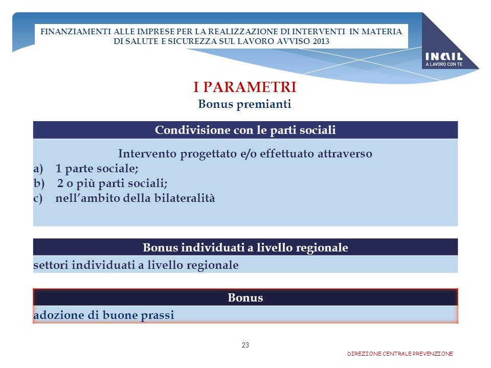 TASSO DI TARIFFA MEDIO NAZIONALE DELLA VOCE PREVALENTE per n.