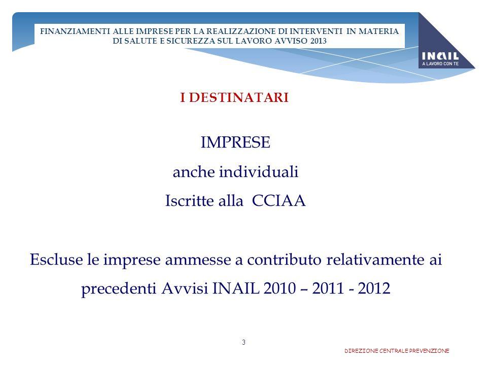 Lammontare delle risorse stanziate dallINAIL relative allAvviso 2013 è in via di definizione.