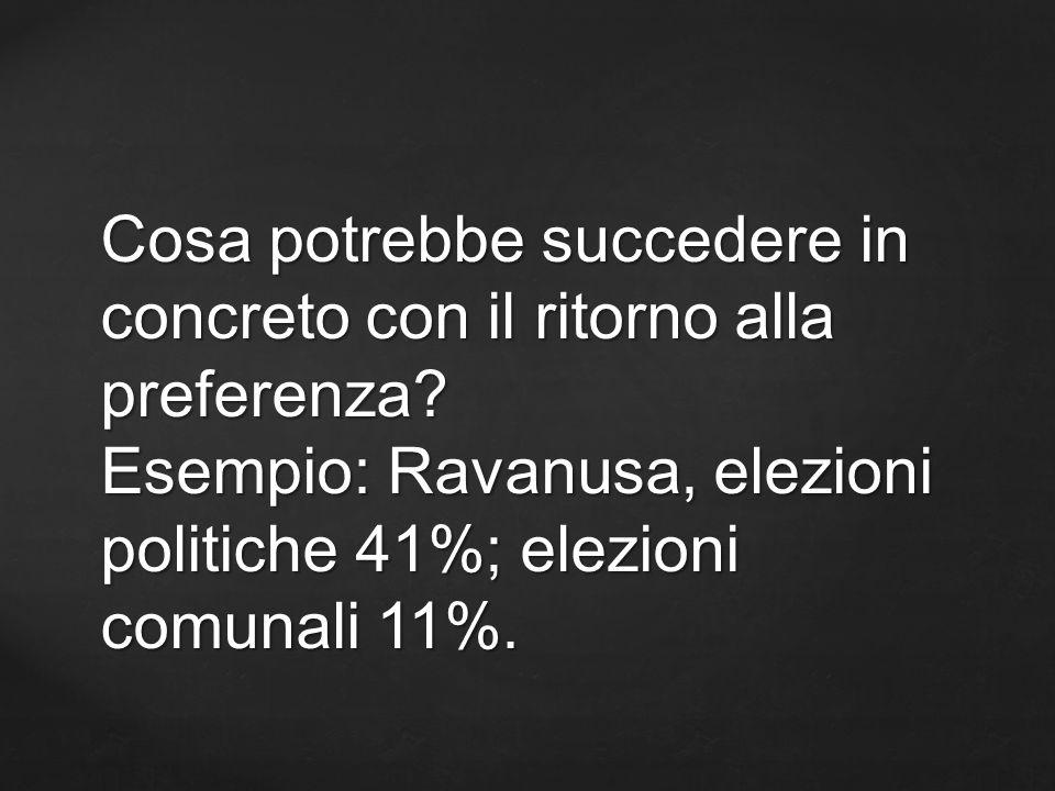 Cosa potrebbe succedere in concreto con il ritorno alla preferenza? Esempio: Ravanusa, elezioni politiche 41%; elezioni comunali 11%.