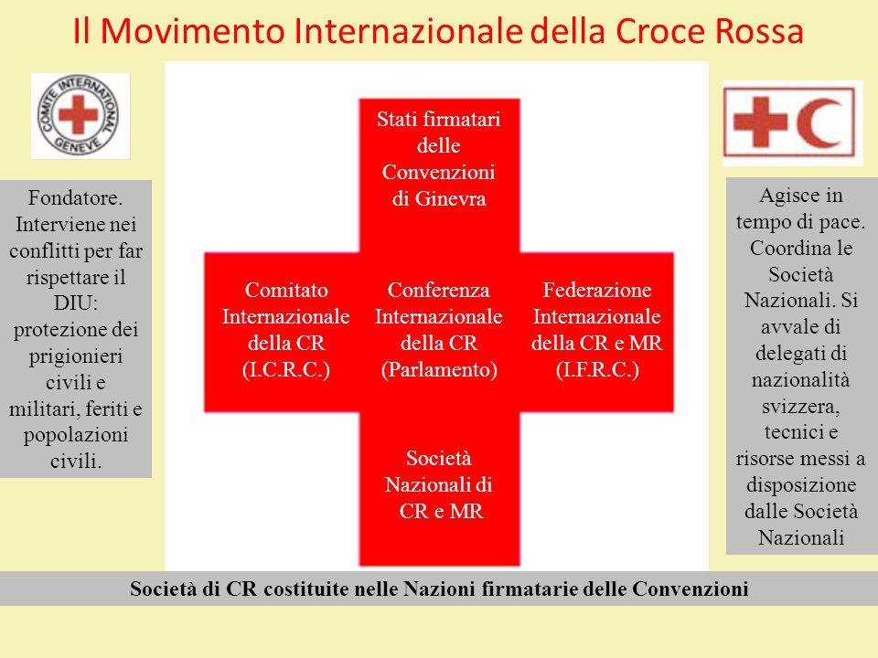 Il Movimento Internazionale della Croce Rossa Conferenza Internazionale della CR (Parlamento) Comitato Internazionale della CR (I.C.R.C.) Fondatore. I