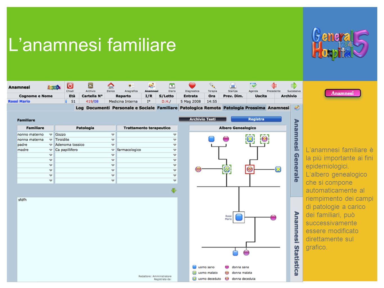 Lanamnesi familiare Lanamnesi familiare è la più importante ai fini epidemiologici. Lalbero genealogico che si compone automaticamente al riempimento