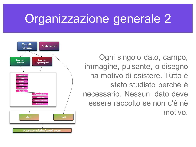 Organizzazione generale 2 Ogni singolo dato, campo, immagine, pulsante, o disegno ha motivo di esistere. Tutto è stato studiato perchè è necessario. N