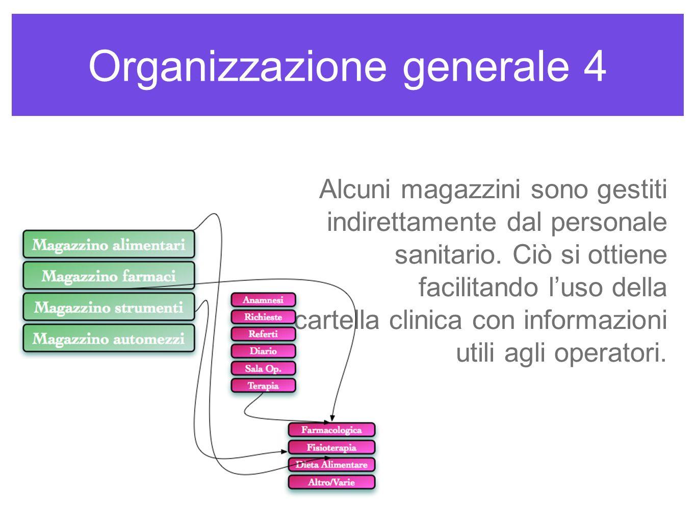 Organizzazione generale 4 Alcuni magazzini sono gestiti indirettamente dal personale sanitario. Ciò si ottiene facilitando luso della cartella clinica