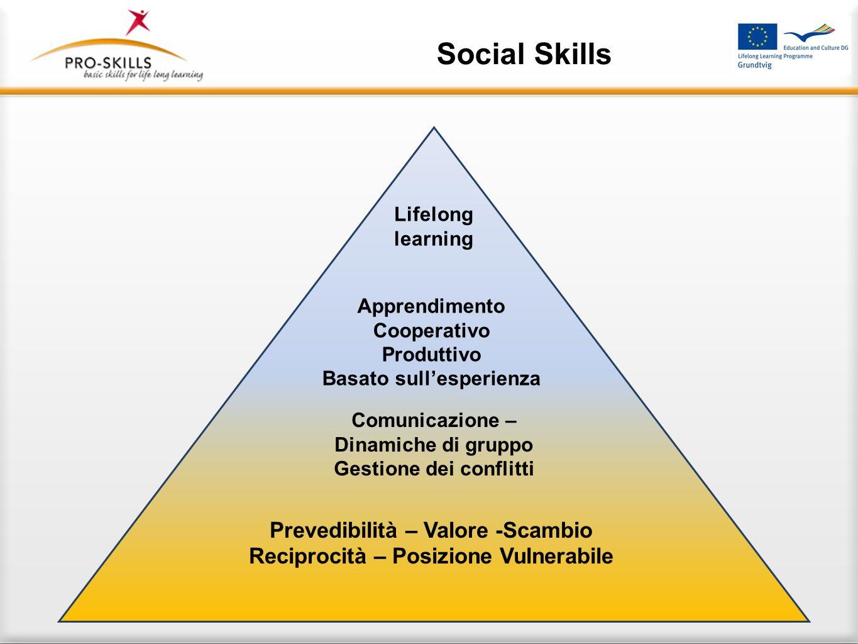 Social Skills Reciprocità differita, è lequivalente di ciò che chiamiamo solidarietà; la solidarietà non significa condividere le risorse per ragioni