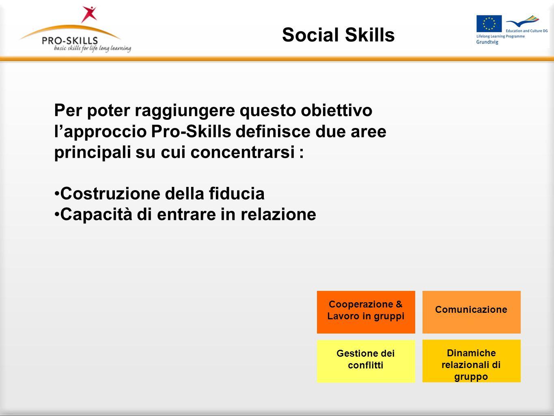 Social Skills Lobiettivo è quello di stimolare dei processi di gruppo affinchè i partecipanti possano: Sviluppare cittadinanza attiva e autonoma Esser