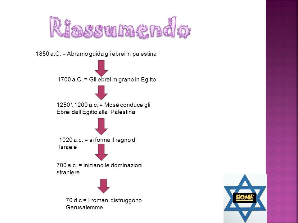 1850 a.C. = Abramo guida gli ebrei in palestina 1700 a.C. = Gli ebrei migrano in Egitto 1250 \ 1200 a.c. = Mosè conduce gli Ebrei dallEgitto alla Pale