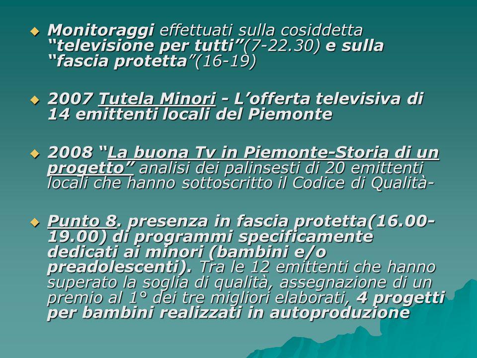 Monitoraggi effettuati sulla cosiddetta televisione per tutti(7-22.30) e sulla fascia protetta(16-19) Monitoraggi effettuati sulla cosiddetta televisione per tutti(7-22.30) e sulla fascia protetta(16-19) 2007 Tutela Minori - Lofferta televisiva di 14 emittenti locali del Piemonte 2007 Tutela Minori - Lofferta televisiva di 14 emittenti locali del Piemonte 2008 La buona Tv in Piemonte-Storia di un progetto analisi dei palinsesti di 20 emittenti locali che hanno sottoscritto il Codice di Qualità- 2008 La buona Tv in Piemonte-Storia di un progetto analisi dei palinsesti di 20 emittenti locali che hanno sottoscritto il Codice di Qualità- Punto 8.