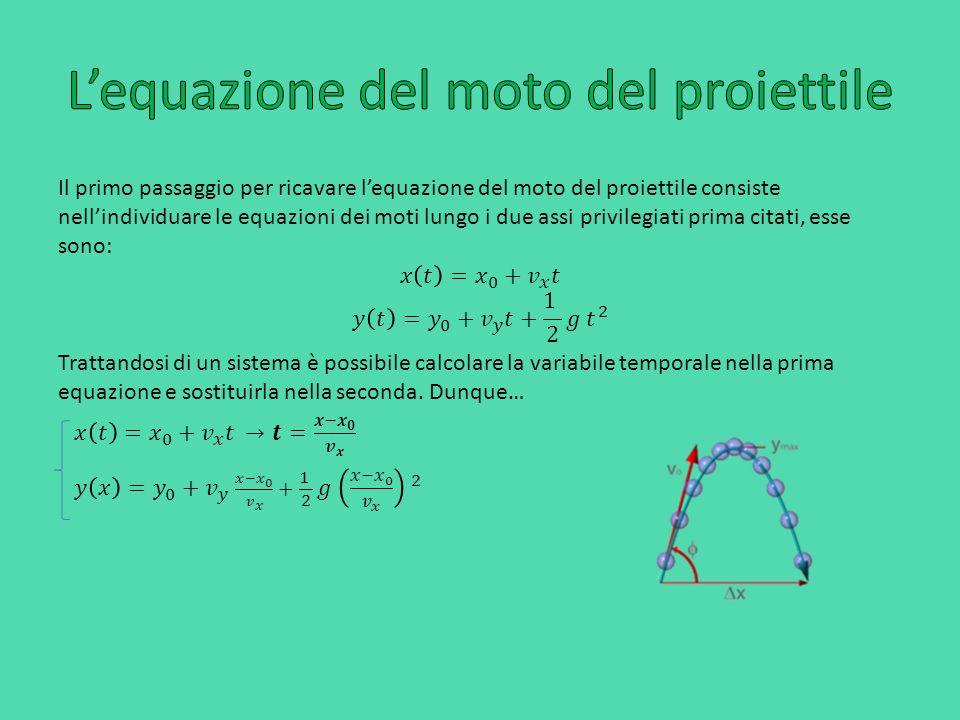 Il moto del proiettile è un moto piano dato dalla composizione di due moti differenti: uno, lungo un asse (quello parallelo alla Terra), rettilineo un