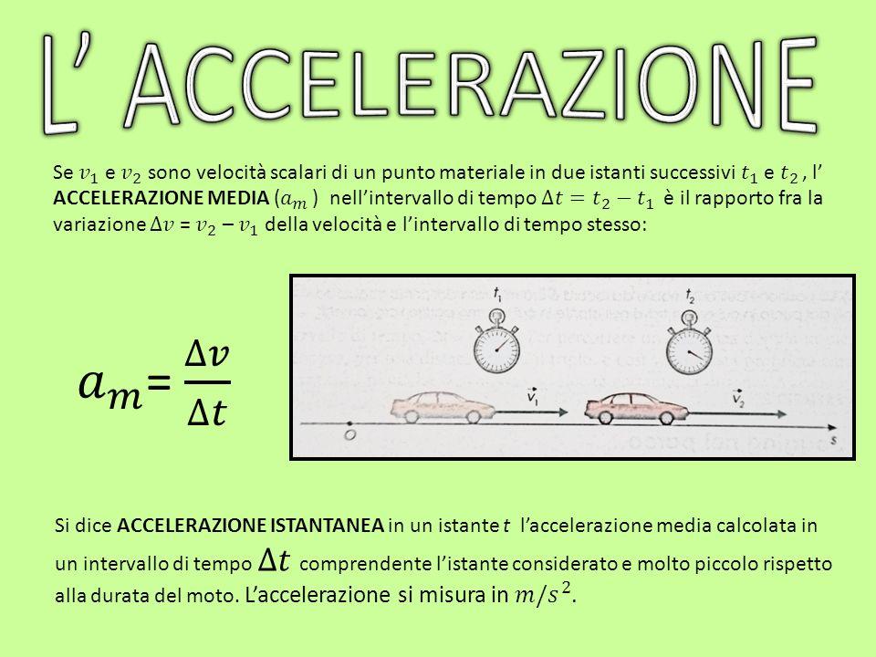 Rappresentazione geometrica Se la velocità è costante nel tempo, allora il diagramma cartesiano velocità/tempo sarà una retta parallela all'asse delle