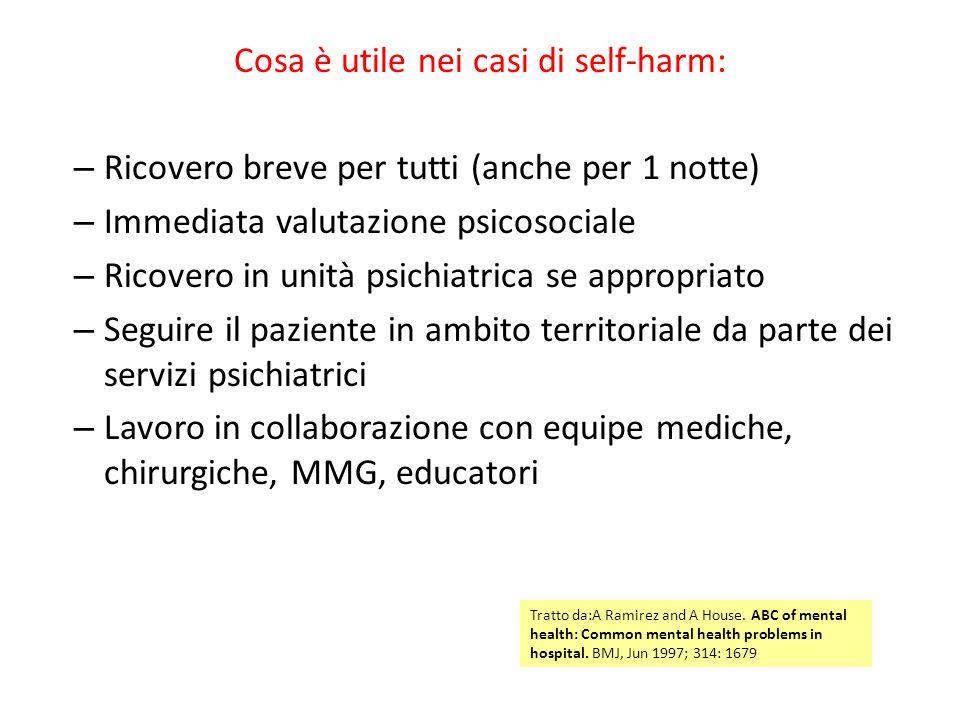 Cosa è utile nei casi di self-harm: – Ricovero breve per tutti (anche per 1 notte) – Immediata valutazione psicosociale – Ricovero in unità psichiatri
