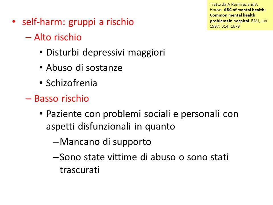 self-harm: gruppi a rischio – Alto rischio Disturbi depressivi maggiori Abuso di sostanze Schizofrenia – Basso rischio Paziente con problemi sociali e