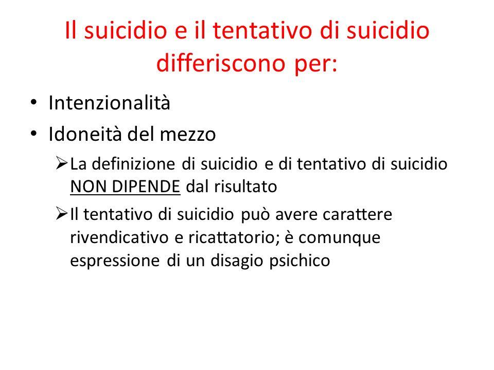 Intenzionalità Idoneità del mezzo La definizione di suicidio e di tentativo di suicidio NON DIPENDE dal risultato Il tentativo di suicidio può avere c
