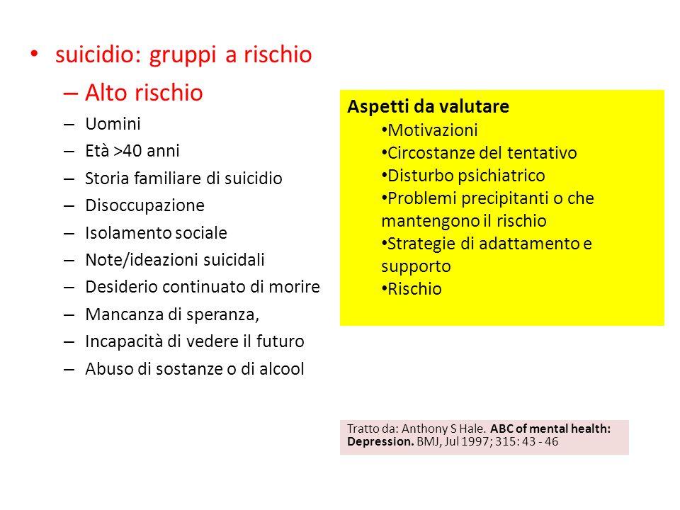suicidio: gruppi a rischio – Alto rischio – Uomini – Età >40 anni – Storia familiare di suicidio – Disoccupazione – Isolamento sociale – Note/ideazion
