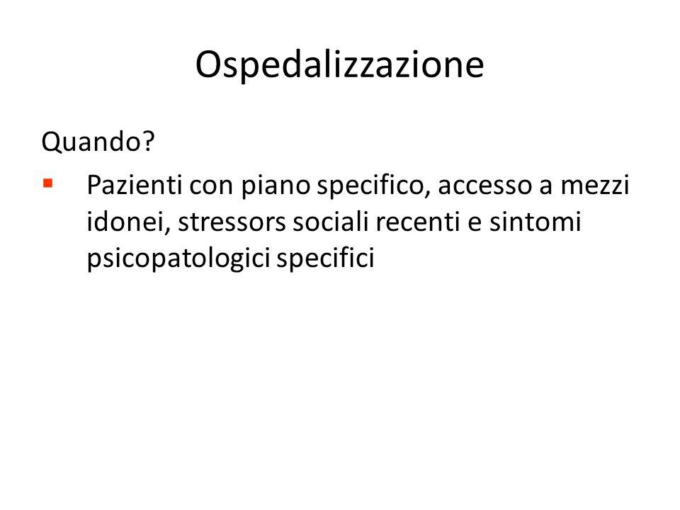 Ospedalizzazione Quando? Pazienti con piano specifico, accesso a mezzi idonei, stressors sociali recenti e sintomi psicopatologici specifici