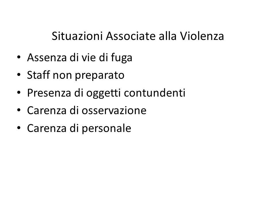 Situazioni Associate alla Violenza Assenza di vie di fuga Staff non preparato Presenza di oggetti contundenti Carenza di osservazione Carenza di perso