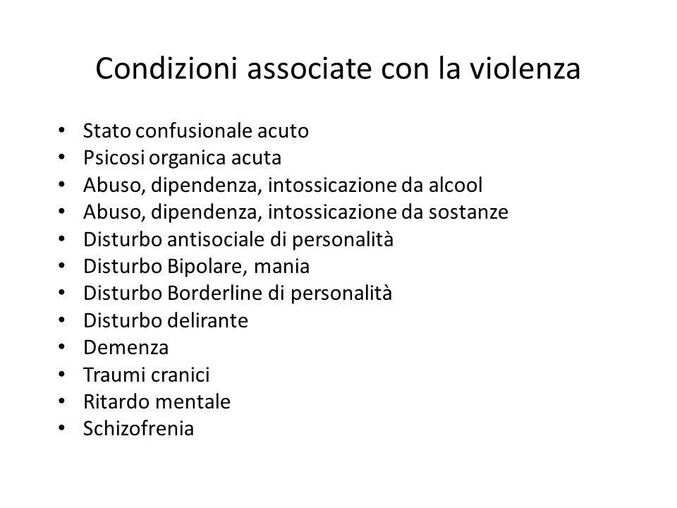 Condizioni associate con la violenza Stato confusionale acuto Psicosi organica acuta Abuso, dipendenza, intossicazione da alcool Abuso, dipendenza, in