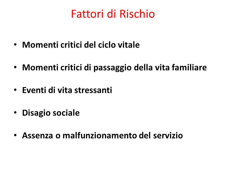 Fattori di Rischio Momenti critici del ciclo vitale Momenti critici di passaggio della vita familiare Eventi di vita stressanti Disagio sociale Assenz