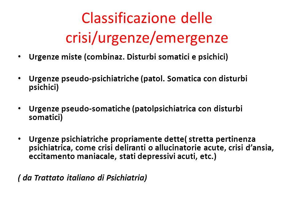 Classificazione delle crisi/urgenze/emergenze Urgenze miste (combinaz. Disturbi somatici e psichici) Urgenze pseudo-psichiatriche (patol. Somatica con