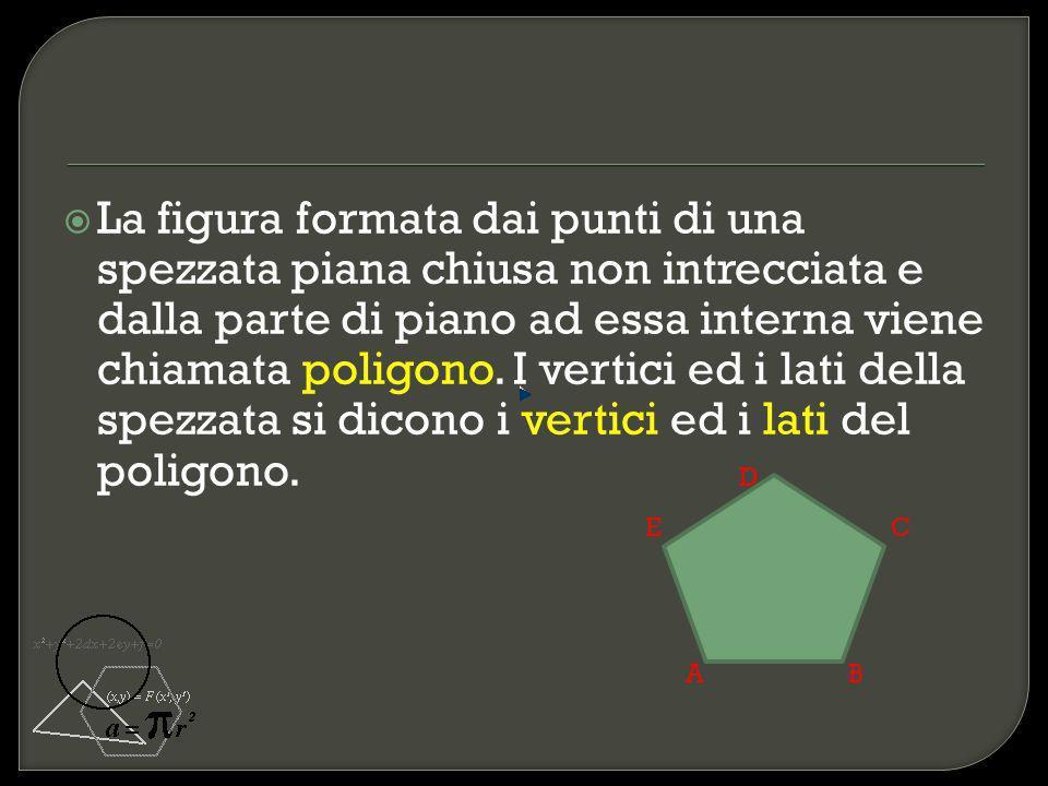 La figura formata dai punti di una spezzata piana chiusa non intrecciata e dalla parte di piano ad essa interna viene chiamata poligono. I vertici ed