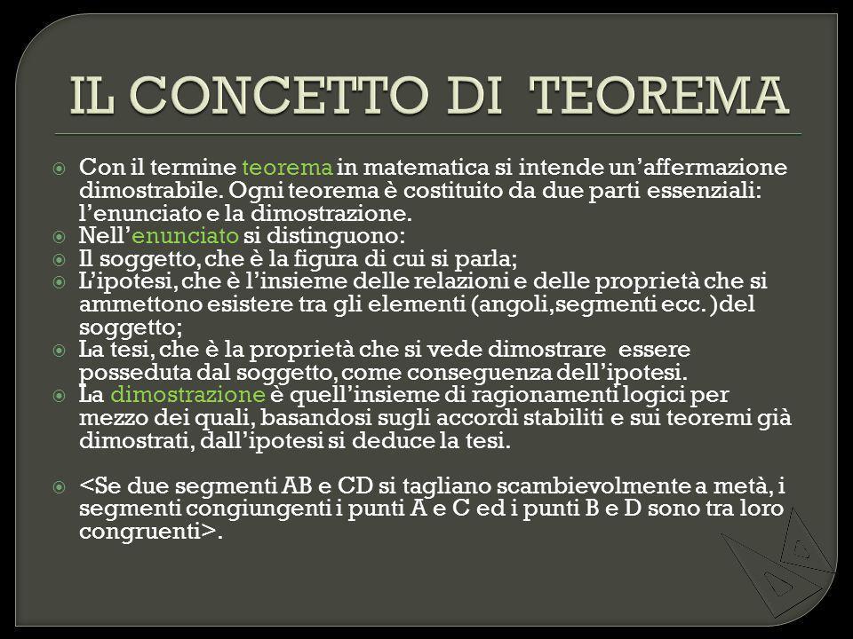 Con il termine teorema in matematica si intende unaffermazione dimostrabile. Ogni teorema è costituito da due parti essenziali: lenunciato e la dimost