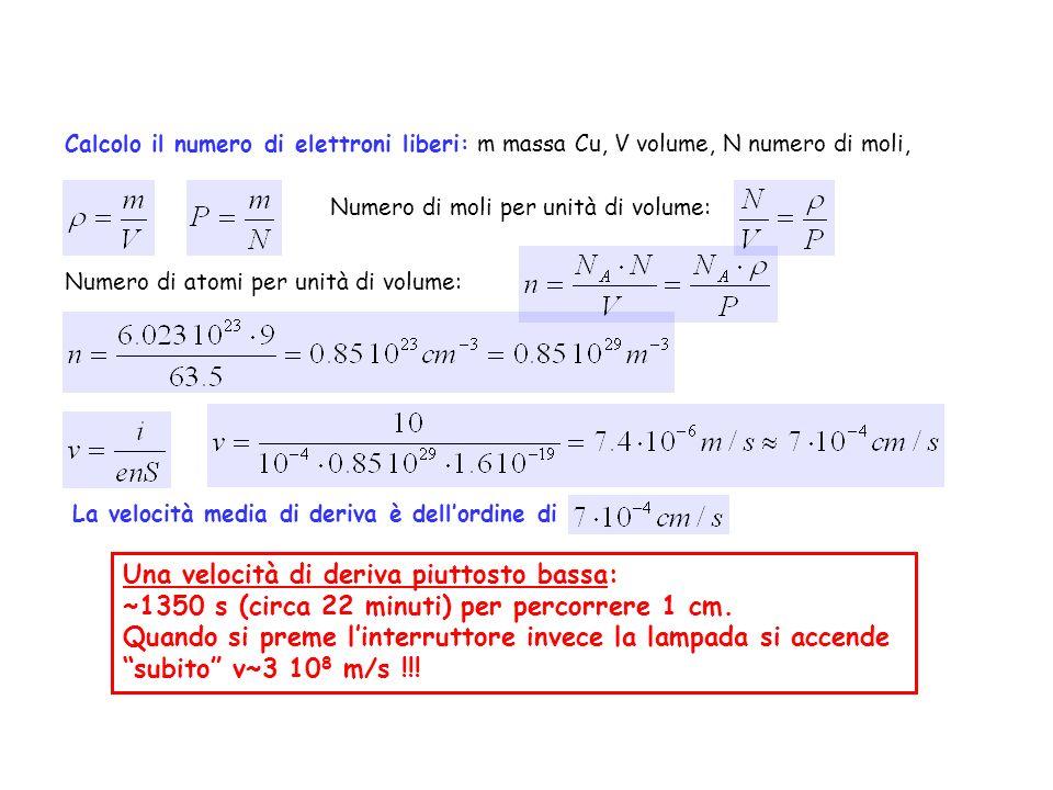 Calcolo il numero di elettroni liberi: m massa Cu, V volume, N numero di moli, Numero di moli per unità di volume: Numero di atomi per unità di volume