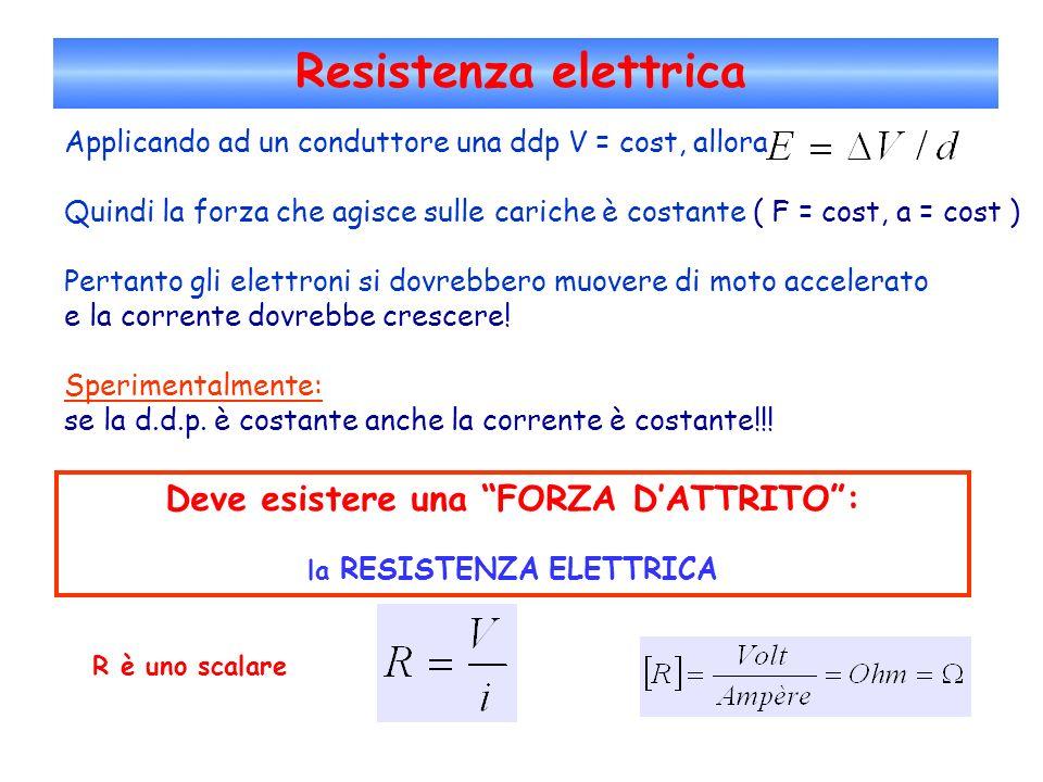 Resistenza elettrica Deve esistere una FORZA DATTRITO: la RESISTENZA ELETTRICA R è uno scalare Applicando ad un conduttore una ddp V = cost, allora Qu