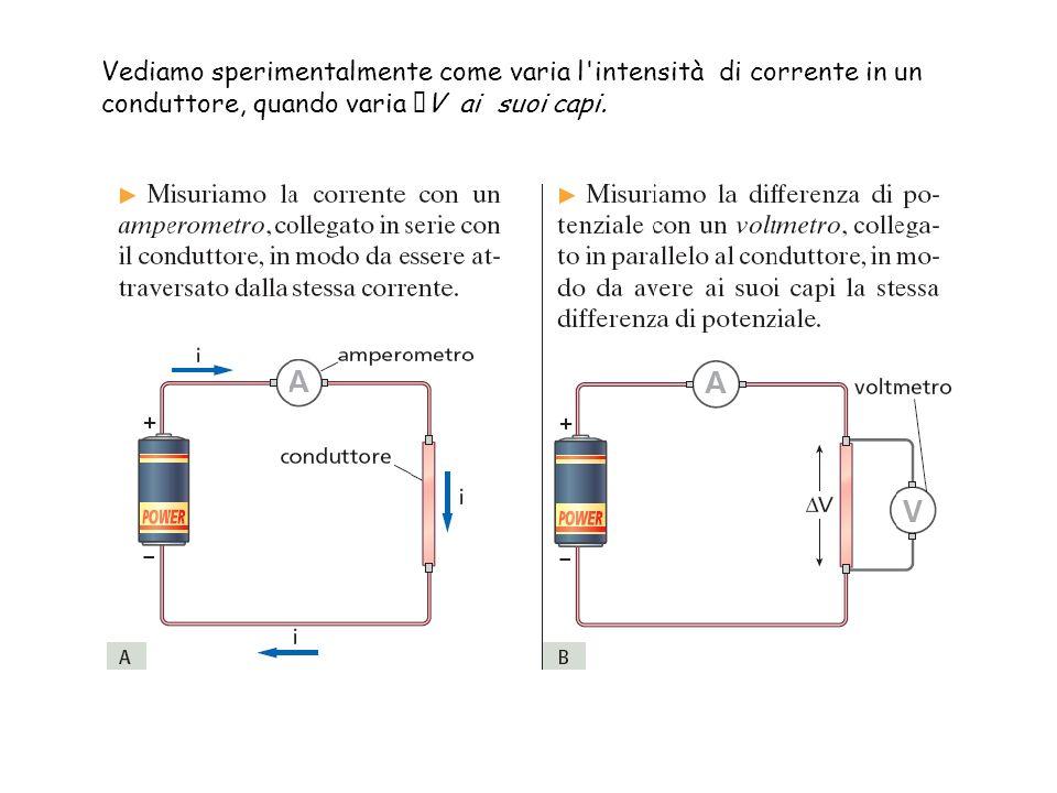 Vediamo sperimentalmente come varia l'intensità di corrente in un conduttore, quando varia V ai suoi capi.