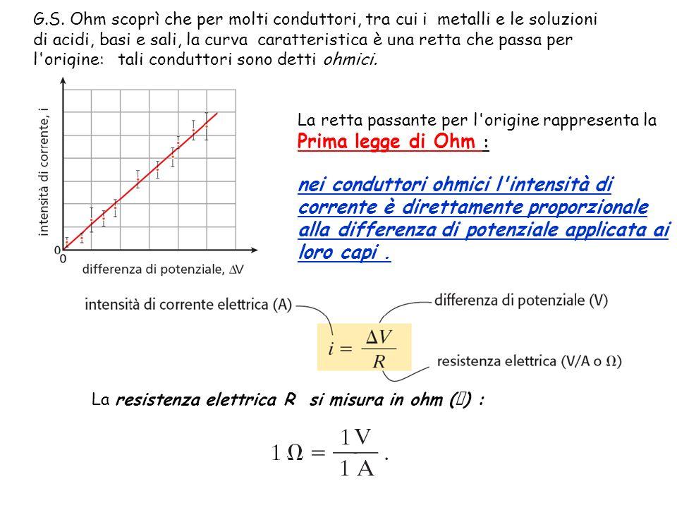 G.S. Ohm scoprì che per molti conduttori, tra cui i metalli e le soluzioni di acidi, basi e sali, la curva caratteristica è una retta che passa per l'