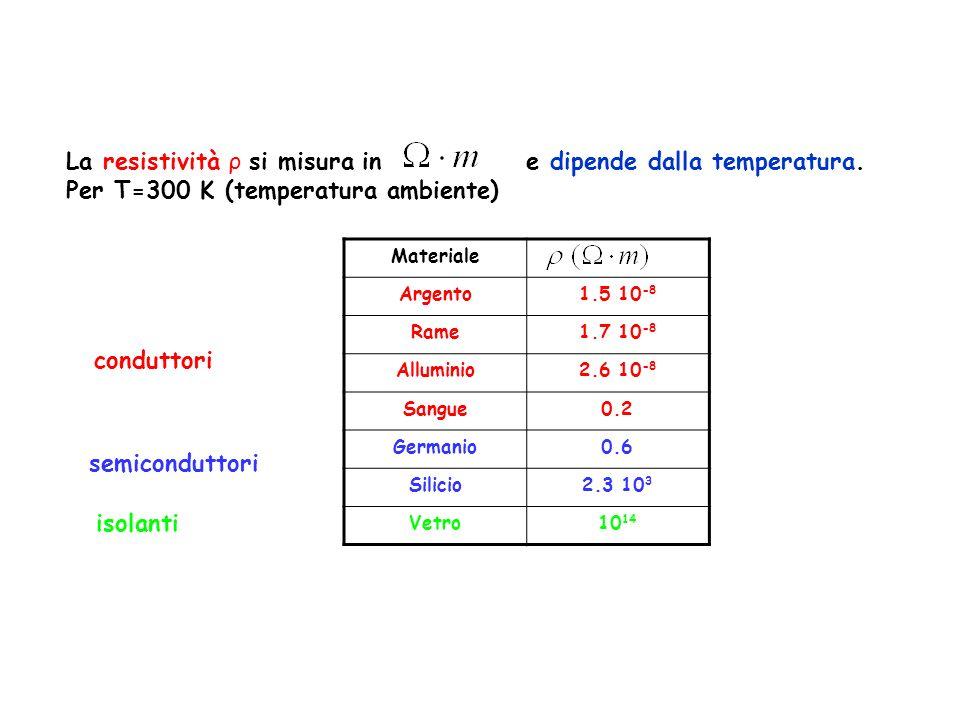 La resistività ρ si misura in e dipende dalla temperatura. Per T=300 K (temperatura ambiente) Materiale Argento1.5 10 -8 Rame1.7 10 -8 Alluminio2.6 10