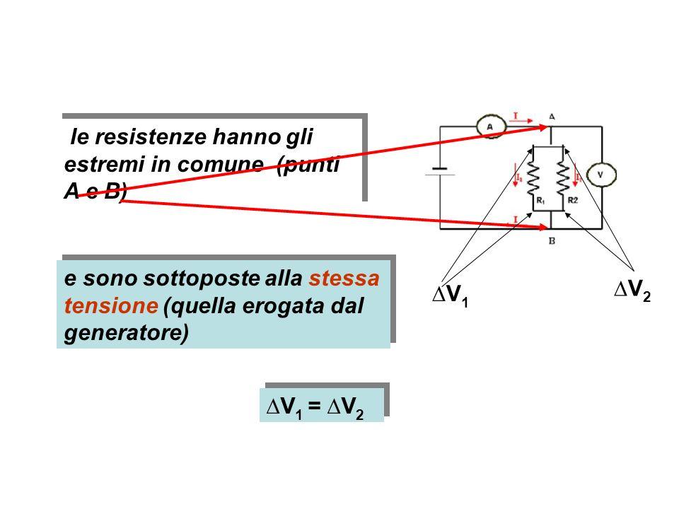 le resistenze hanno gli estremi in comune (punti A e B) e sono sottoposte alla stessa tensione (quella erogata dal generatore) V 1 = V 2 V1V1 V2V2