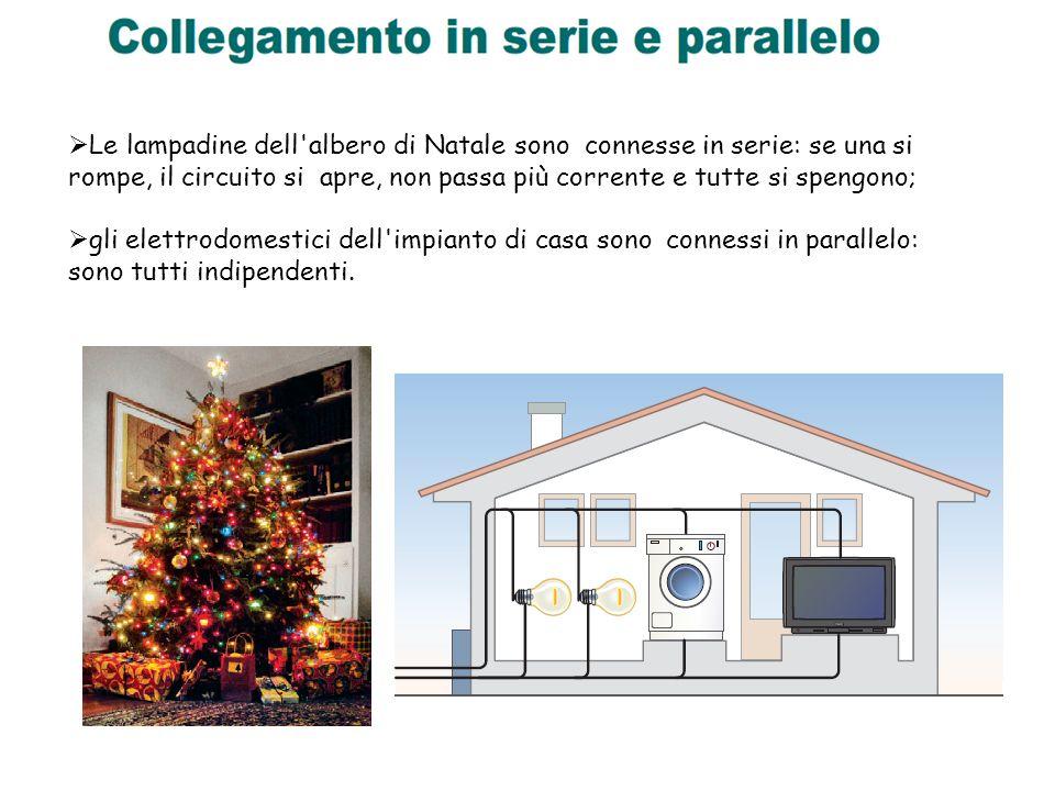 Le lampadine dell'albero di Natale sono connesse in serie: se una si rompe, il circuito si apre, non passa più corrente e tutte si spengono; gli elett