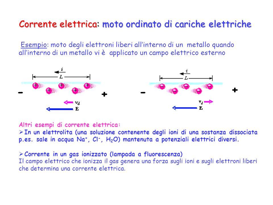 Corrente elettrica: moto ordinato di cariche elettriche Esempio: moto degli elettroni liberi allinterno di un metallo quando allinterno di un metallo