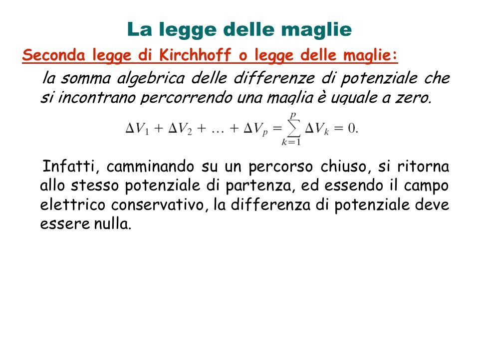 La legge delle maglie Seconda legge di Kirchhoff o legge delle maglie: la somma algebrica delle differenze di potenziale che si incontrano percorrendo