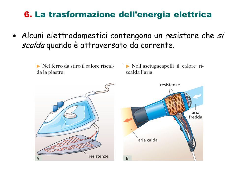 6. La trasformazione dell'energia elettrica Alcuni elettrodomestici contengono un resistore che si scalda quando è attraversato da corrente.