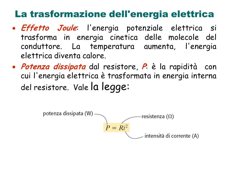 La trasformazione dell'energia elettrica Effetto Joule: l'energia potenziale elettrica si trasforma in energia cinetica delle molecole del conduttore.