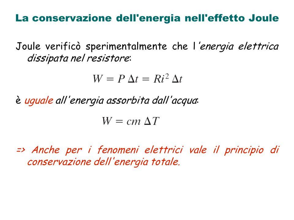 La conservazione dell'energia nell'effetto Joule Joule verificò sperimentalmente che l'energia elettrica dissipata nel resistore: è uguale all'energia