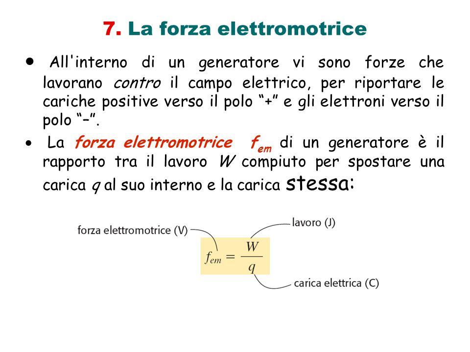 7. La forza elettromotrice All'interno di un generatore vi sono forze che lavorano contro il campo elettrico, per riportare le cariche positive verso