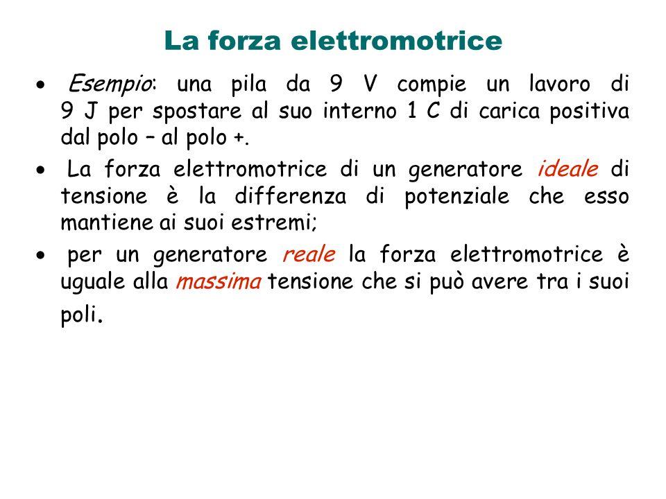 La forza elettromotrice Esempio: una pila da 9 V compie un lavoro di 9 J per spostare al suo interno 1 C di carica positiva dal polo – al polo +. La f