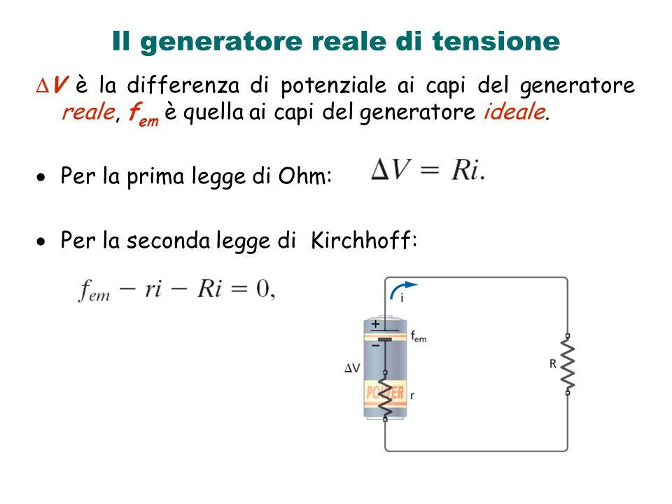 Il generatore reale di tensione V è la differenza di potenziale ai capi del generatore reale, f em è quella ai capi del generatore ideale. Per la prim