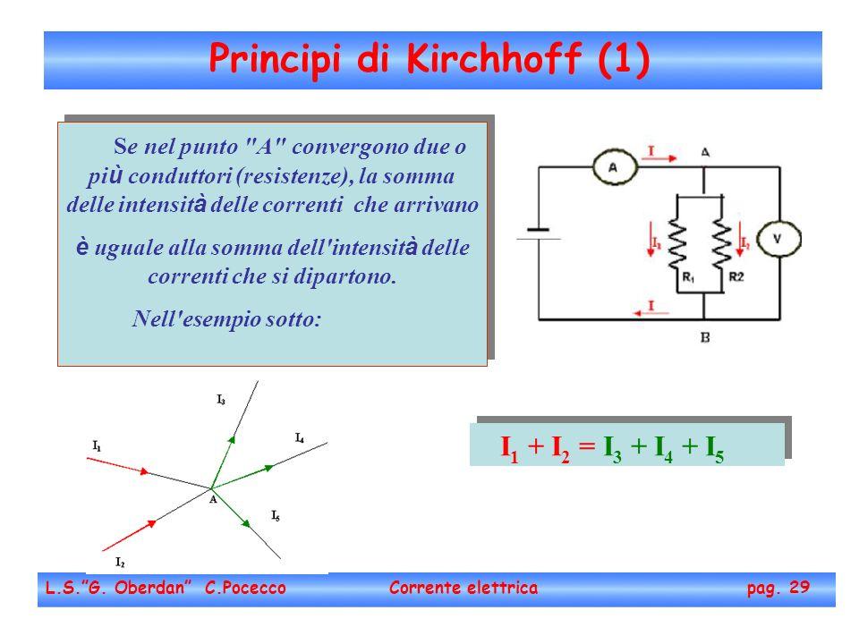 Principi di Kirchhoff (1) L.S.G. Oberdan C.Pocecco Corrente elettrica pag. 29 Se nel punto