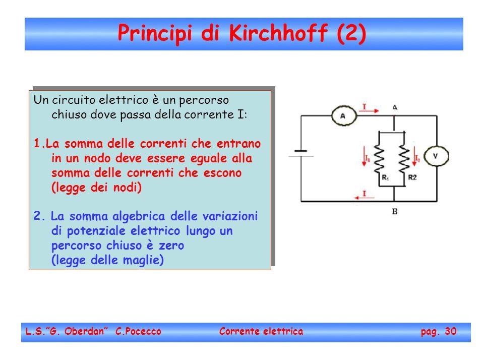 Principi di Kirchhoff (2) L.S.G. Oberdan C.Pocecco Corrente elettrica pag. 30 Un circuito elettrico è un percorso chiuso dove passa della corrente I: