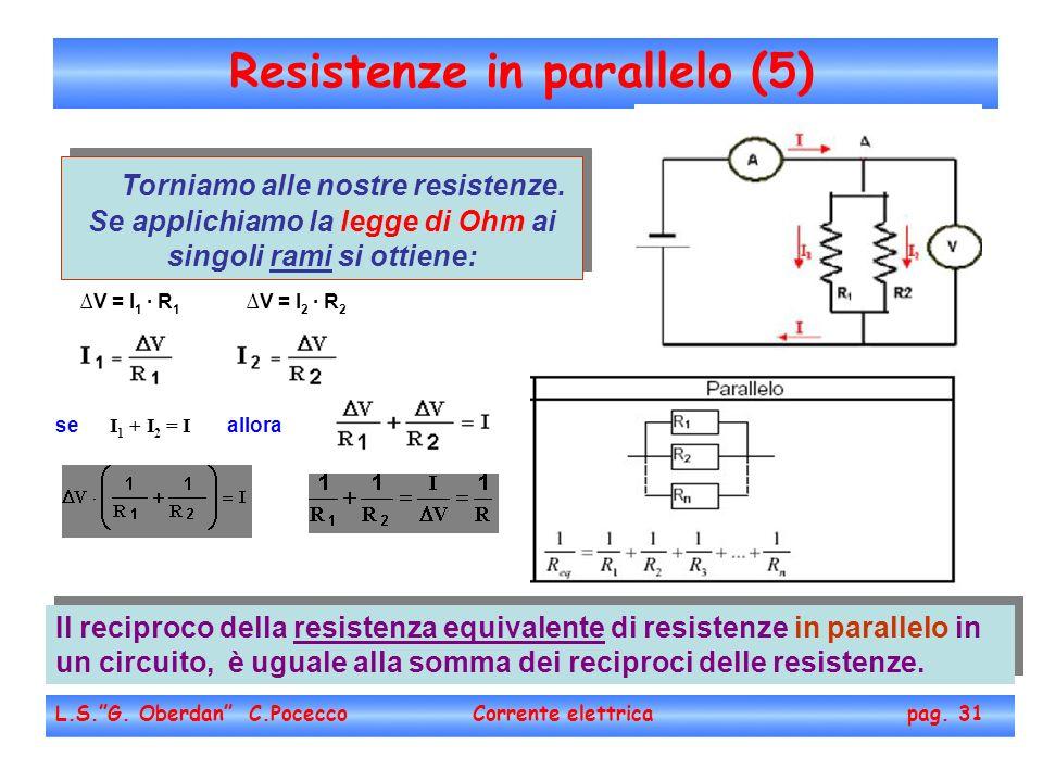 Resistenze in parallelo (5) L.S.G. Oberdan C.Pocecco Corrente elettrica pag. 31 Torniamo alle nostre resistenze. Se applichiamo la legge di Ohm ai sin