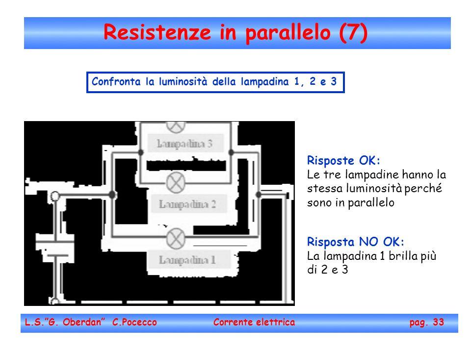 Resistenze in parallelo (7) L.S.G. Oberdan C.Pocecco Corrente elettrica pag. 33 Confronta la luminosità della lampadina 1, 2 e 3 Risposte OK: Le tre l