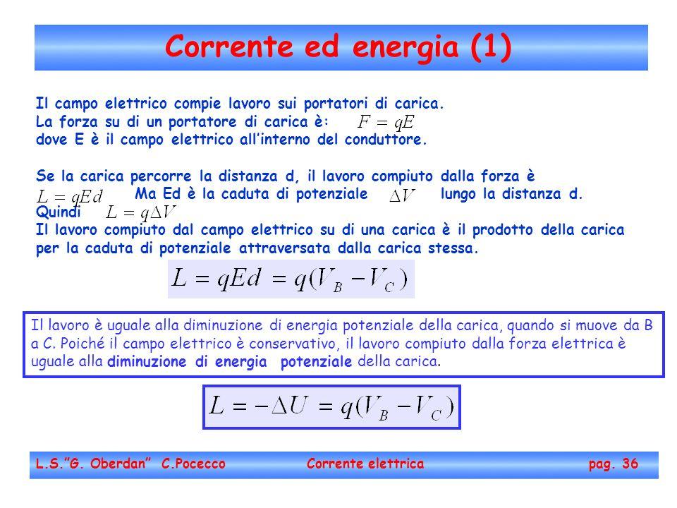Corrente ed energia (1) L.S.G. Oberdan C.Pocecco Corrente elettrica pag. 36 Il campo elettrico compie lavoro sui portatori di carica. La forza su di u