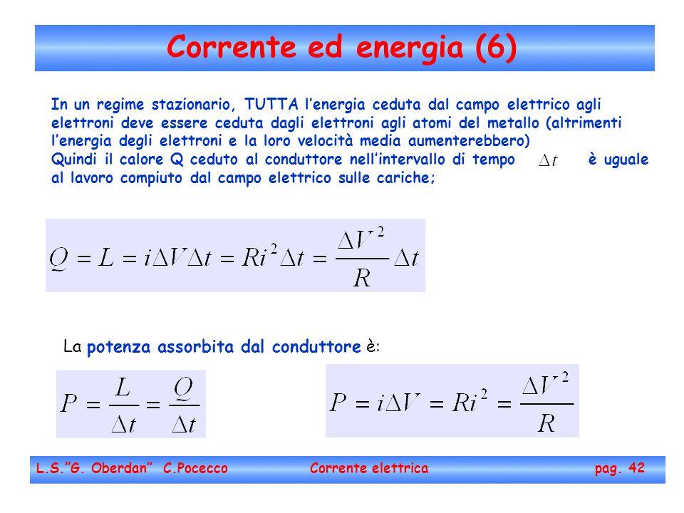 Corrente ed energia (6) L.S.G. Oberdan C.Pocecco Corrente elettrica pag. 42 In un regime stazionario, TUTTA lenergia ceduta dal campo elettrico agli e