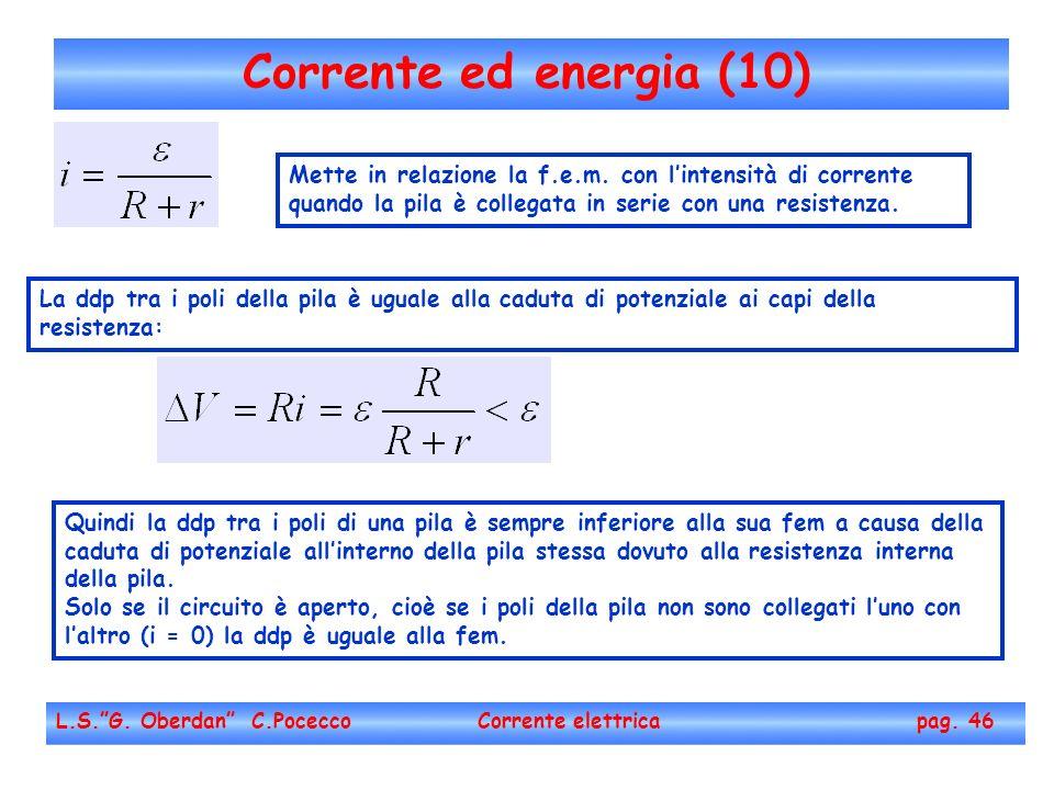 Corrente ed energia (10) L.S.G. Oberdan C.Pocecco Corrente elettrica pag. 46 Mette in relazione la f.e.m. con lintensità di corrente quando la pila è