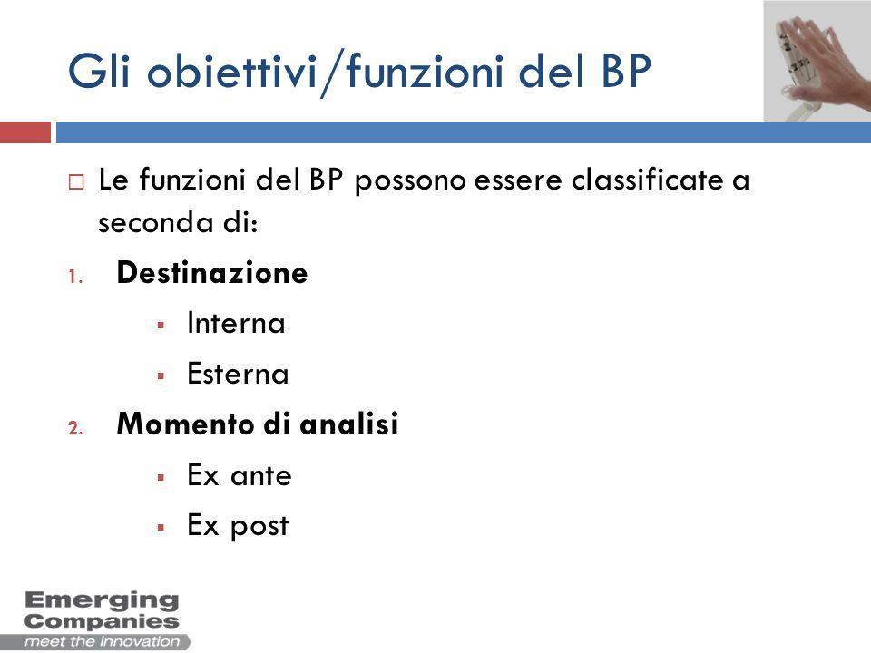 Gli obiettivi/funzioni del BP Le funzioni del BP possono essere classificate a seconda di: 1. Destinazione Interna Esterna 2. Momento di analisi Ex an