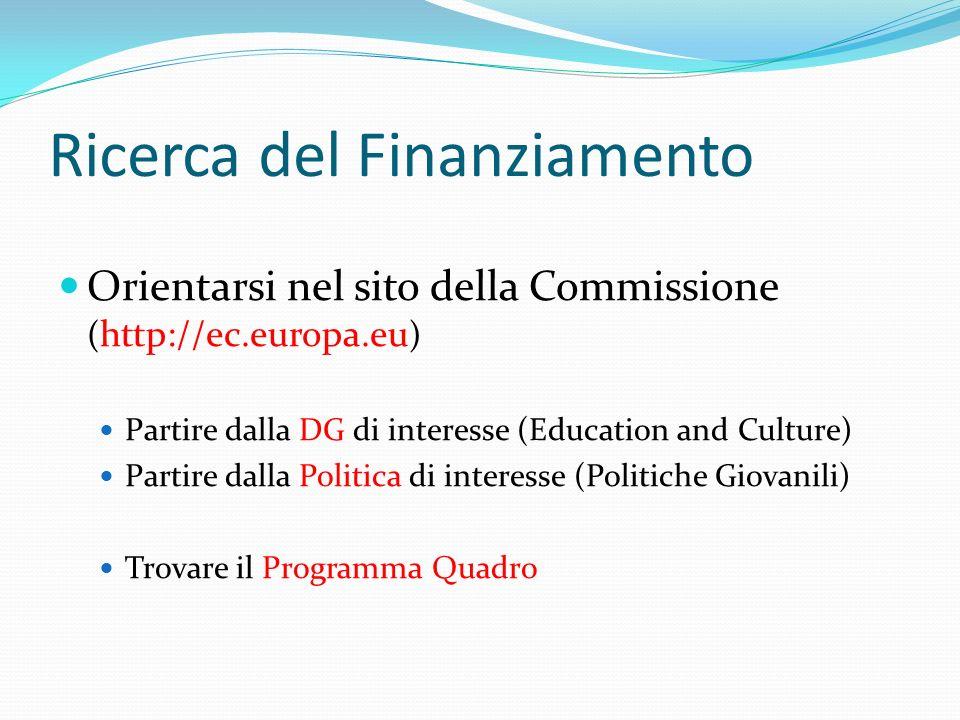 Ricerca del Finanziamento Orientarsi nel sito della Commissione ( http://ec.europa.eu ) Partire dalla DG di interesse (Education and Culture) Partire dalla Politica di interesse (Politiche Giovanili) Trovare il Programma Quadro