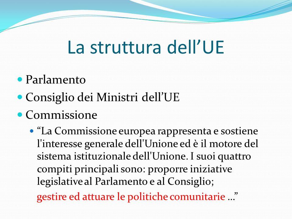 La struttura dellUE Parlamento Consiglio dei Ministri dellUE Commissione La Commissione europea rappresenta e sostiene l interesse generale dell Unione ed è il motore del sistema istituzionale dell Unione.